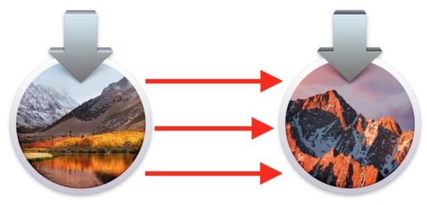 How to Downgrade macOS High Sierra to macOS Sierra